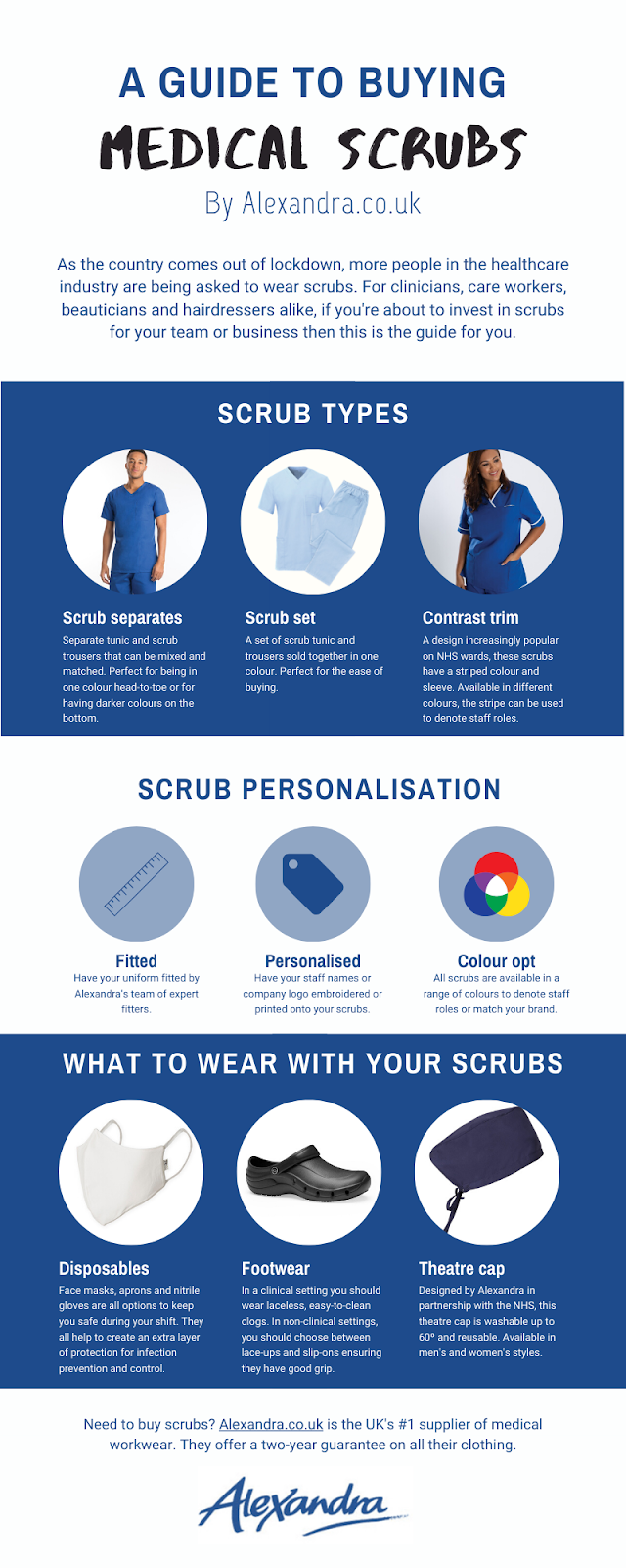 An infographic guide to buying medical scrubs.