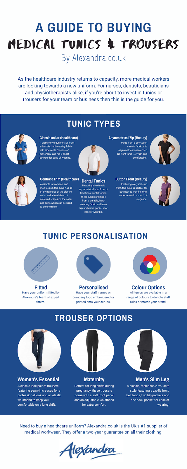 An infographic guide to buying nurse tunics and trousers