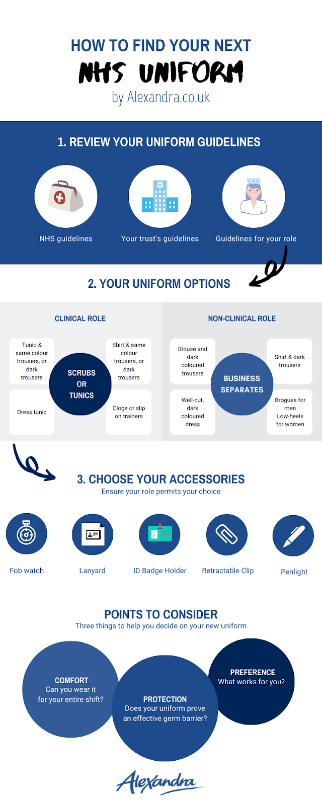 How to find you next healthcare uniform infographic