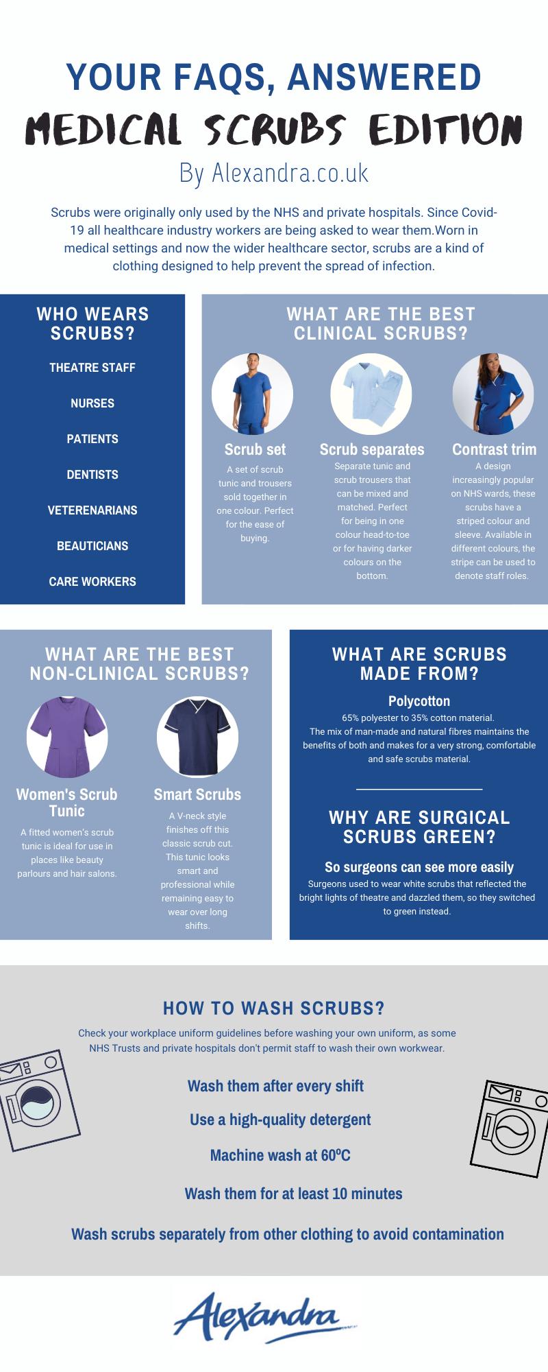 Scrub FAQs infographic