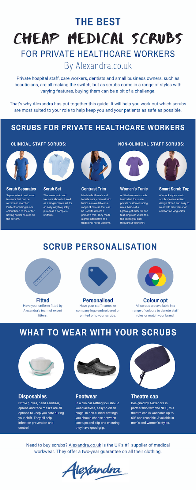 An infographic guide to cheap medical scrubs